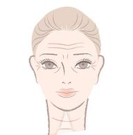 顔のシワ・ハリ